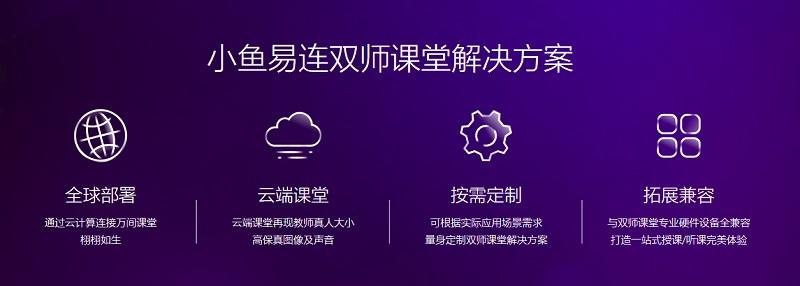 小鱼易连推出肩膀计划,打造云+端双师课堂解决方案