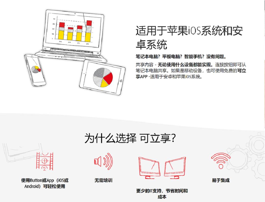 可立享 ClickShare 无线演示协作系统